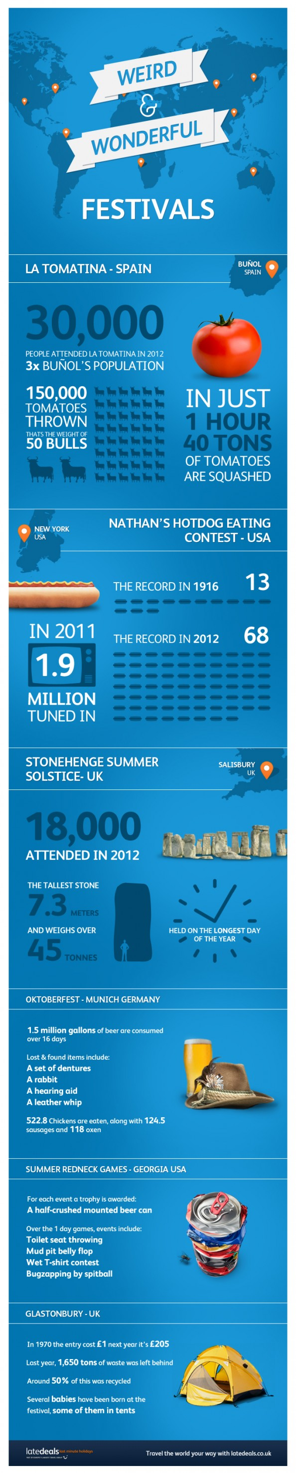 Strange and amazing facts about festivals