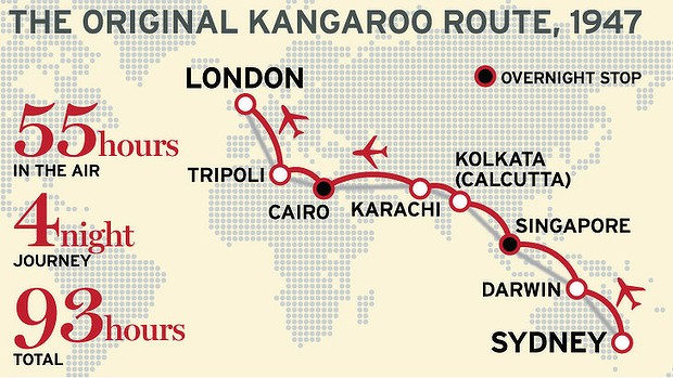 The first Cangaroo route