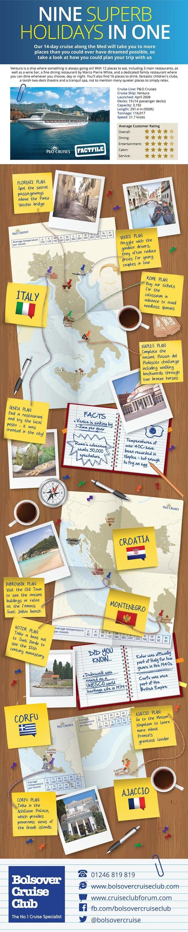 BCC 9 Mediterranean Holidays In 1