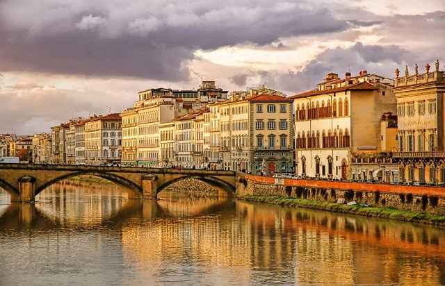 most famous cities in the world 2014