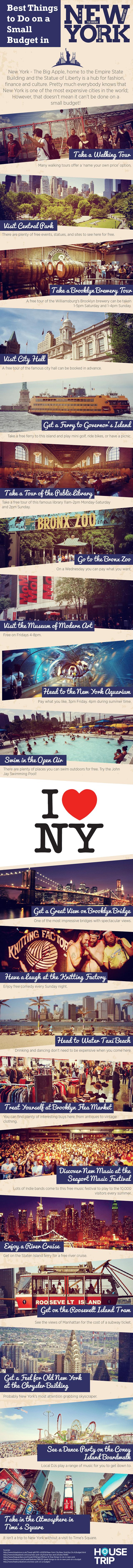 New York infographic